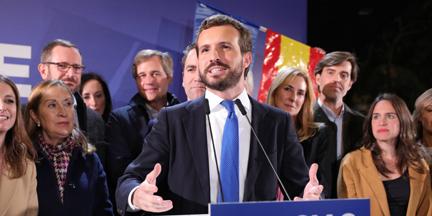 La campaña de Casado centrada en el voto útil para el PP no ha tenido el efecto esperado. / EP